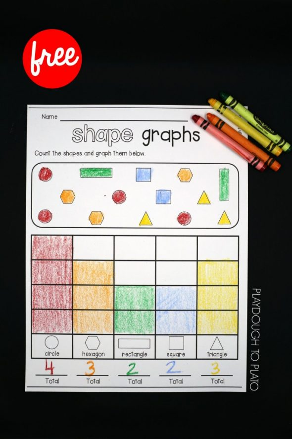 shape graphs